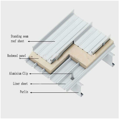 Aluminum Alloy Roof Clips Geit Metal Roof Accessories