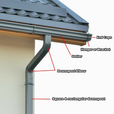Beautiful Gutter System Square Amp Rectangular Downspout