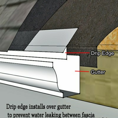 Roof Drip Edge Flashing Geit Metal Roof Accessories Factory